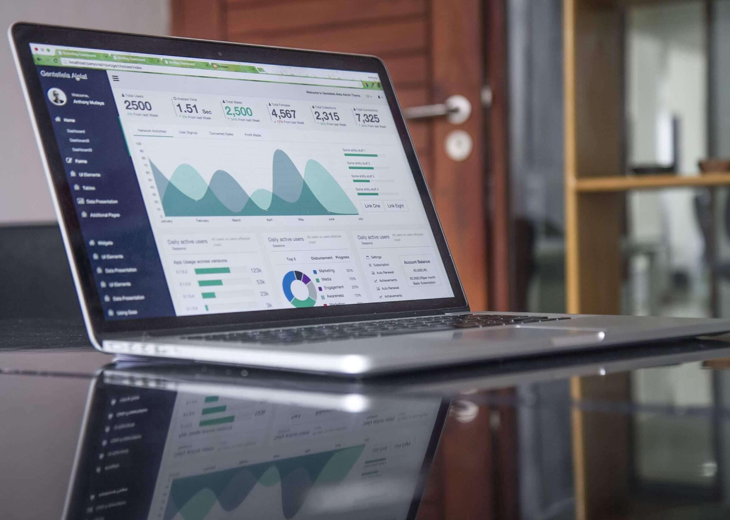 The Benefits Of Digital Marketing