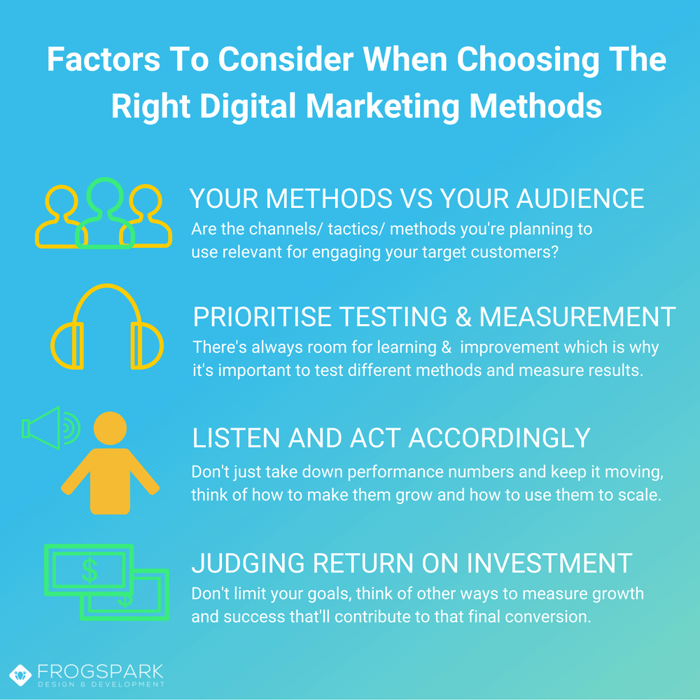 Bespoke Digital Marketing