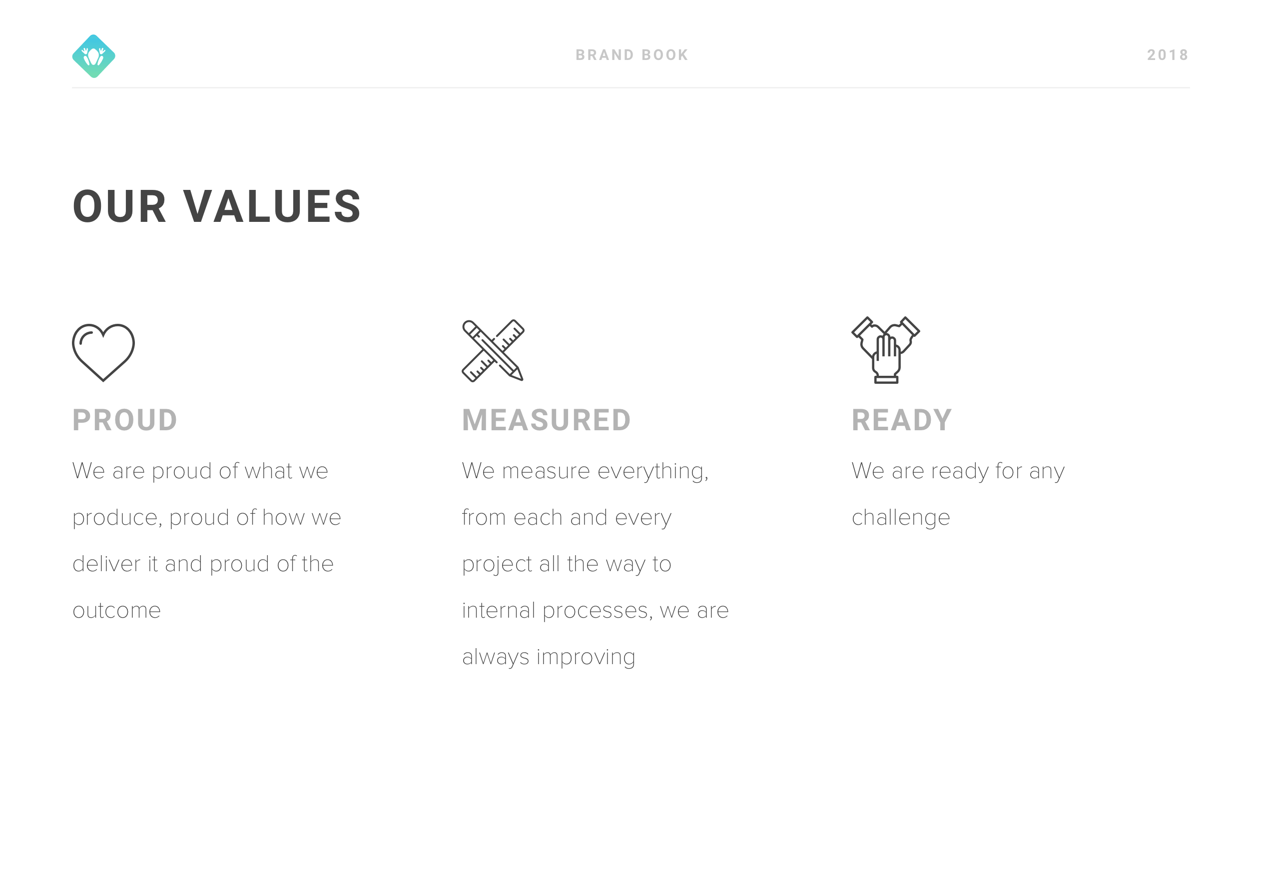 Frogspark Company Values