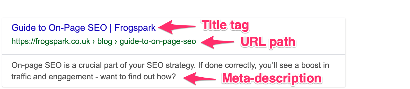 screenshot of guide to onpage seo search result for title tag, url path and meta description example