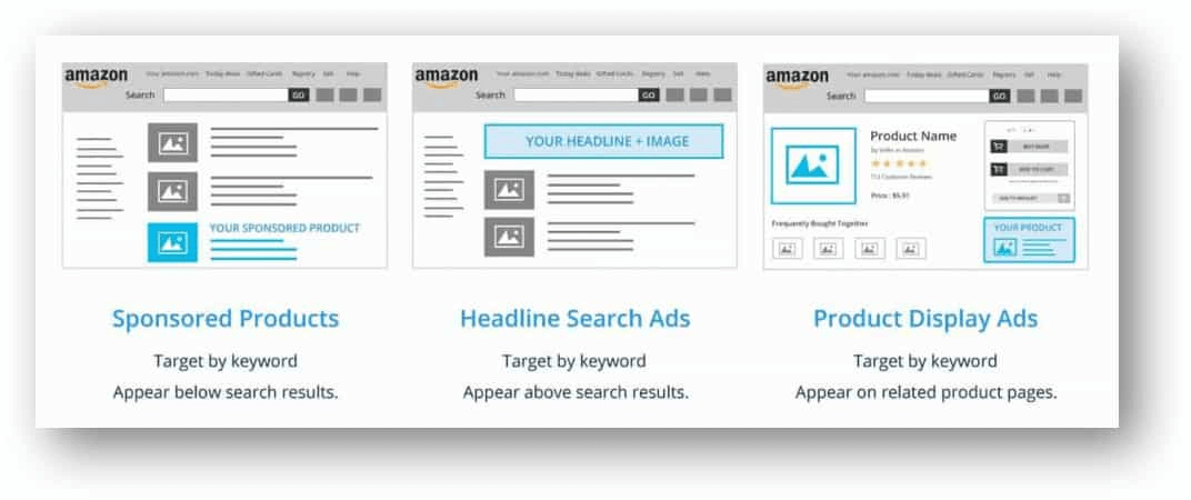Everything you need to know about advertising on Amazon