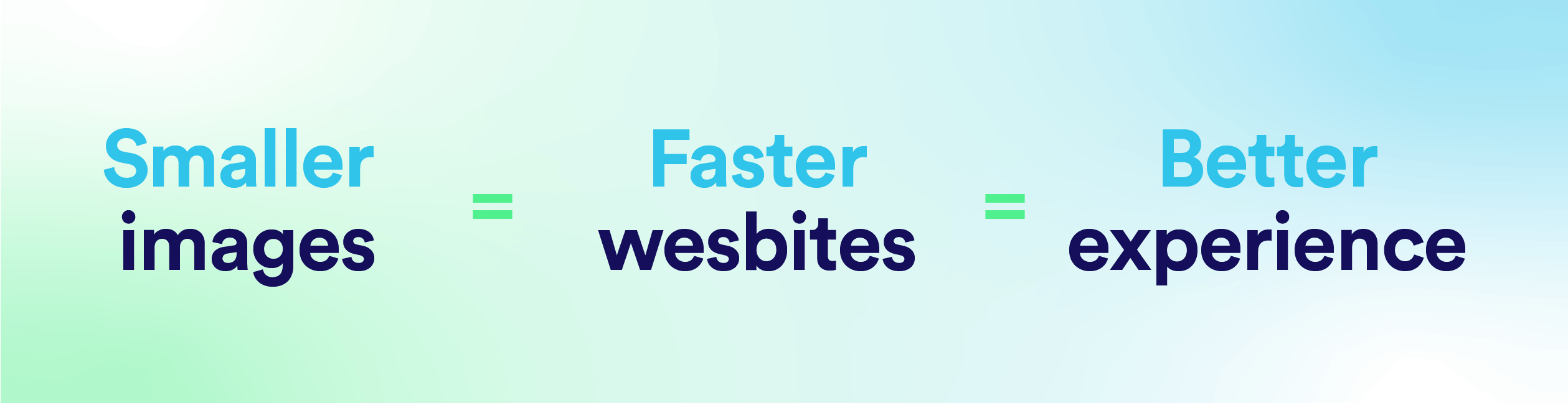 smaller images = faster websites = better experience